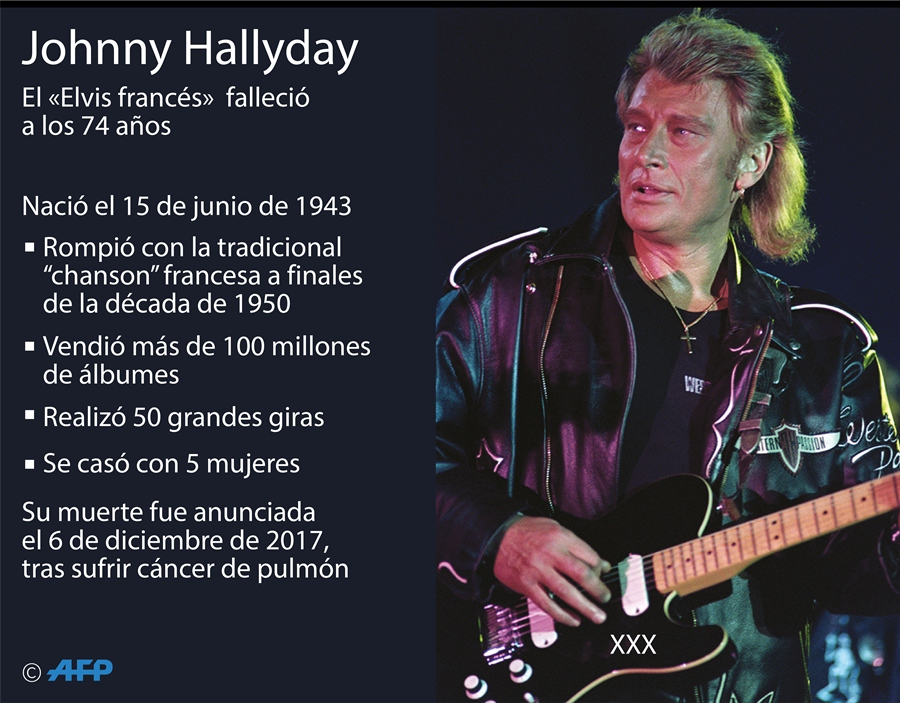 Johnny Hallyday. Foto: AFP/END