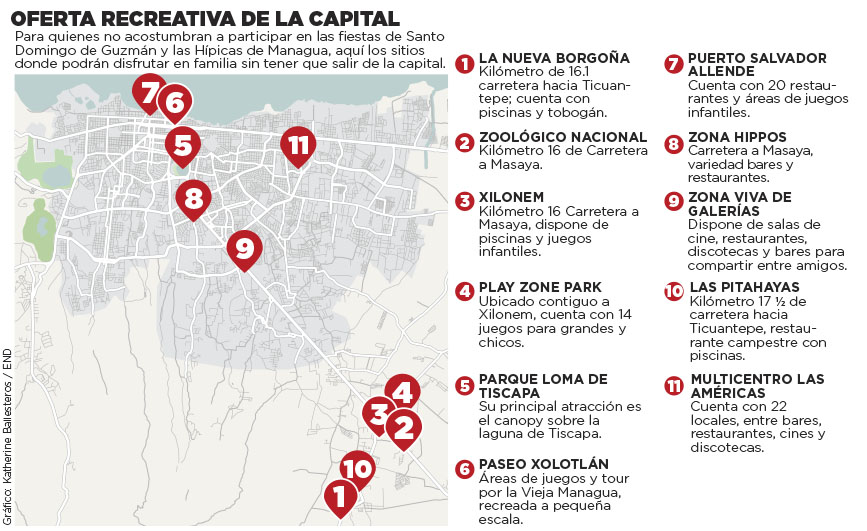 Oferta recreativa de la capital