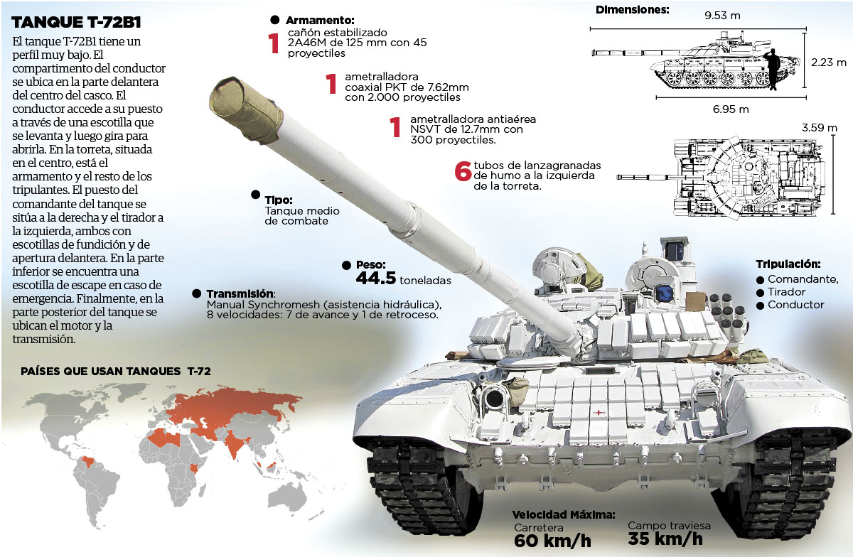 Tanque T-72B1