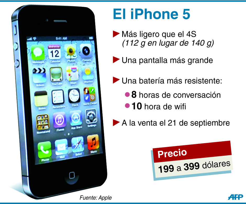 El iPhone 5