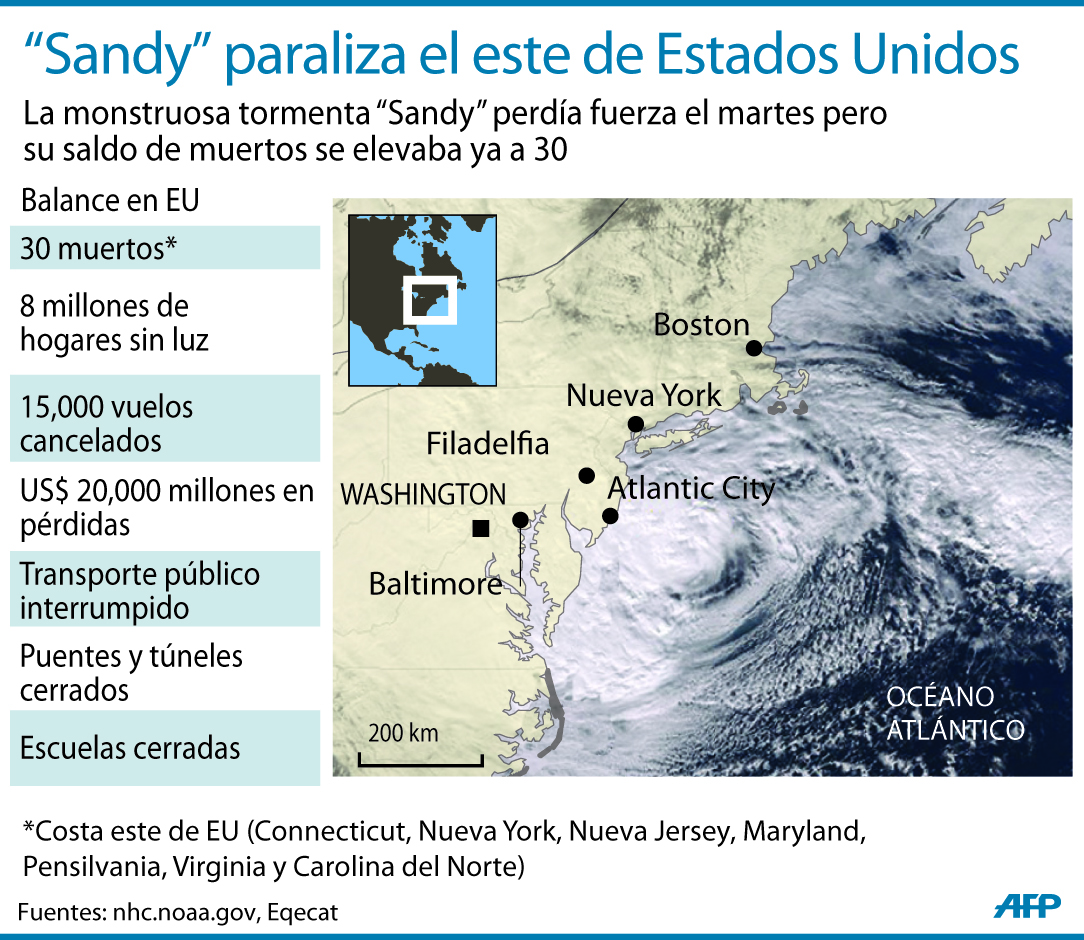 """Sandy"" destructor"