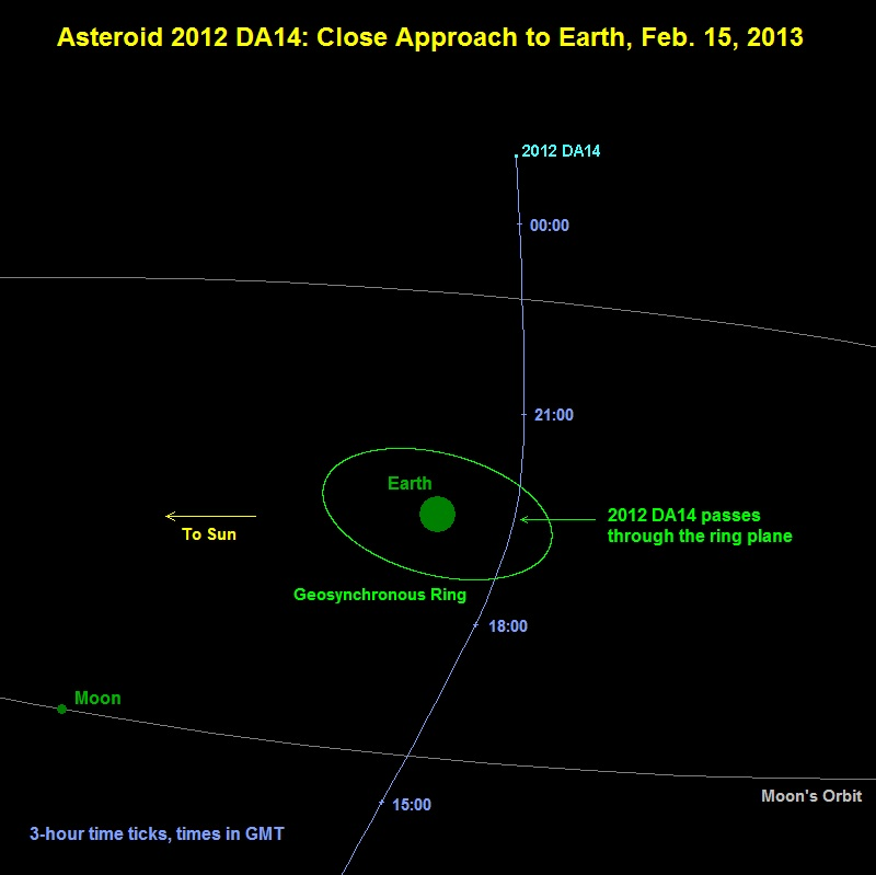 Asteriodes D414