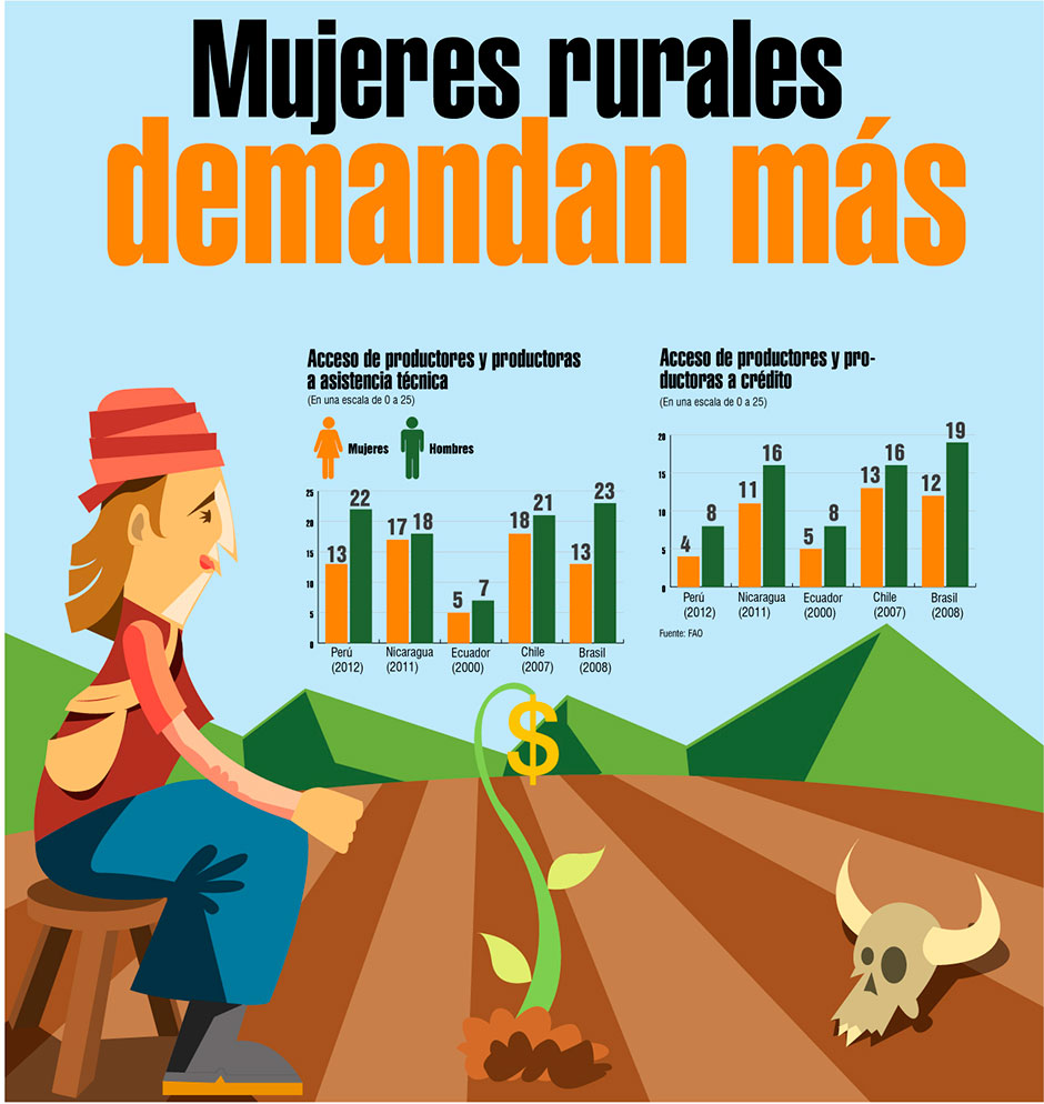Mujeres rurales demandan créditos