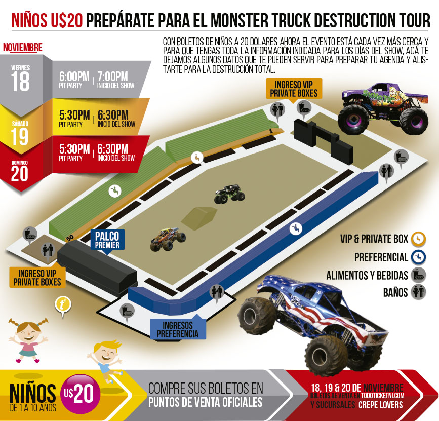 Prepárate para el Monster Truck Destruction Tour