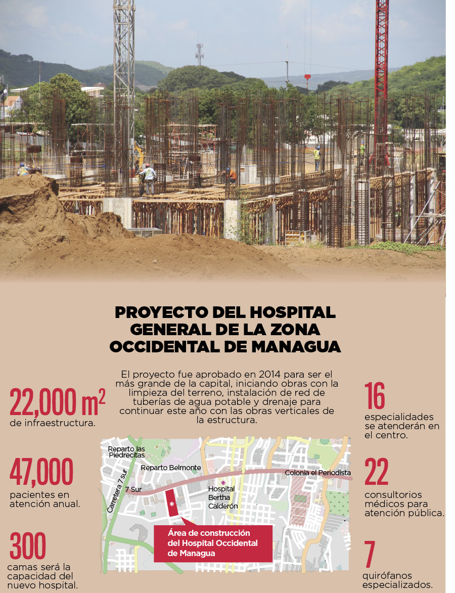 Proyecto de Hospital Occidental de Managua