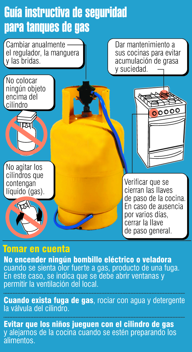 Guía instructiva de seguridad para tanques de gas