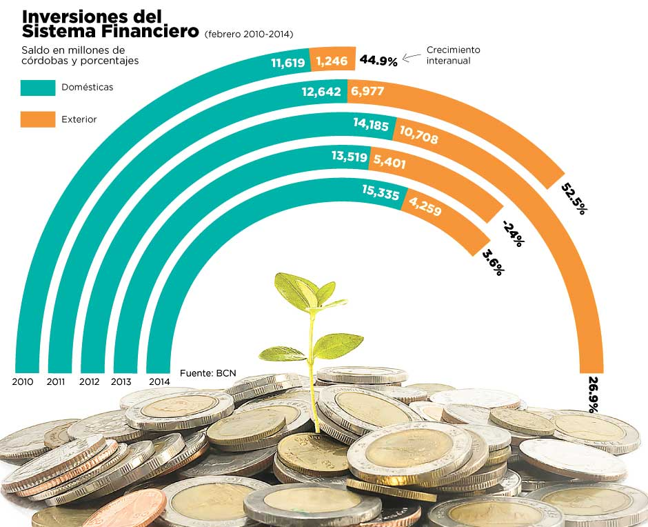Inversiones financieras