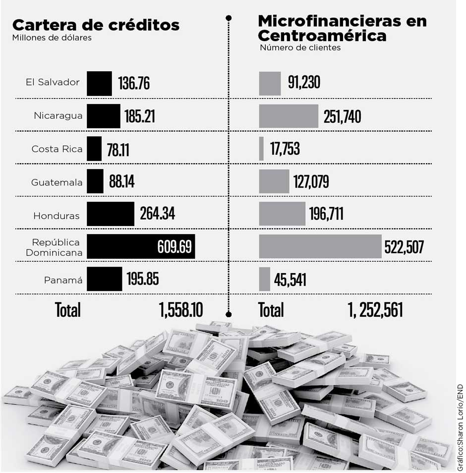 140614 microfinancieras