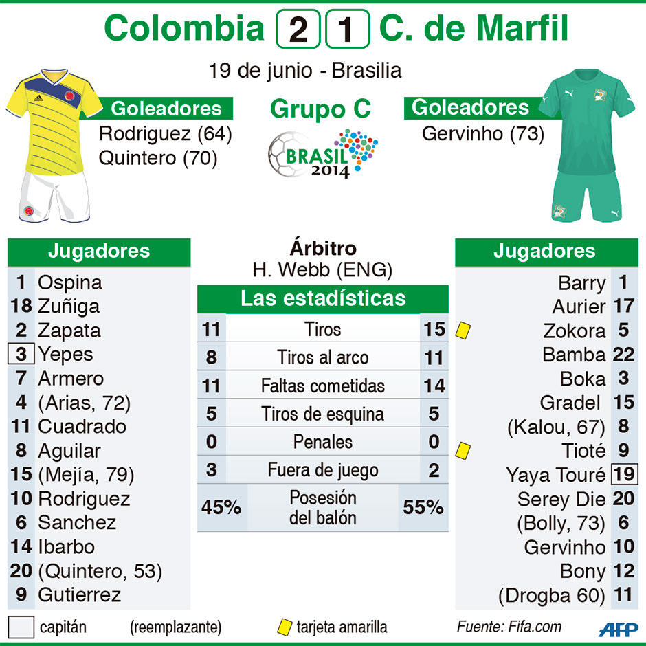 200614 colombia