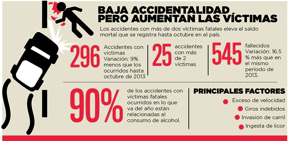 301014 accidentes