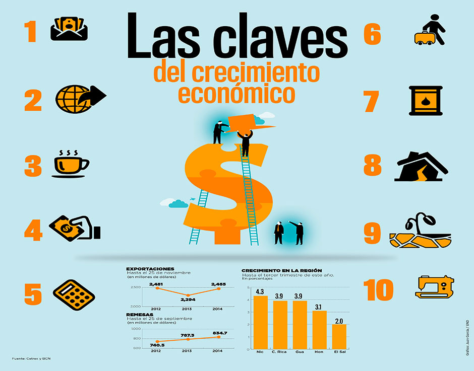261114 claves